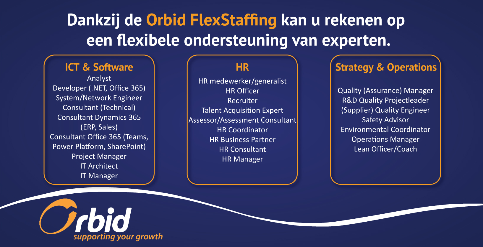 Ontdek de Orbid-profielen in ICT, Software, HR en Strategy & Operations